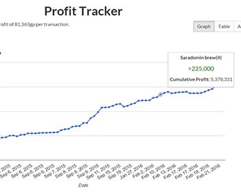 OSRS Profit Tracker Graph