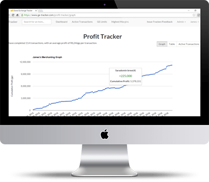 Profit Tracker in iMac